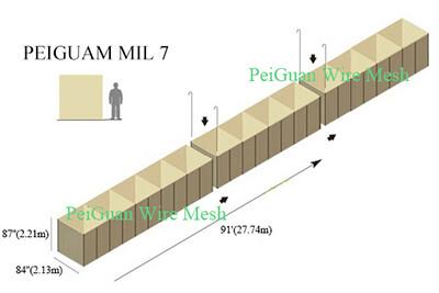Hesco Bastion Barrier MIL7