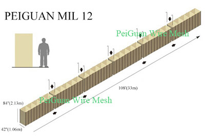 Hesco Bastion Barrier MIL12